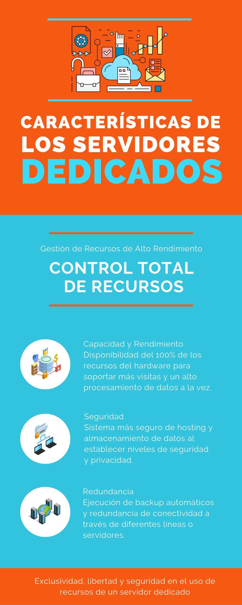 Servidores Dedicados, Control total de recursos